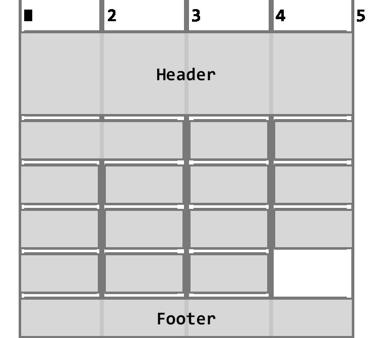 Inline-block to CSS Grid